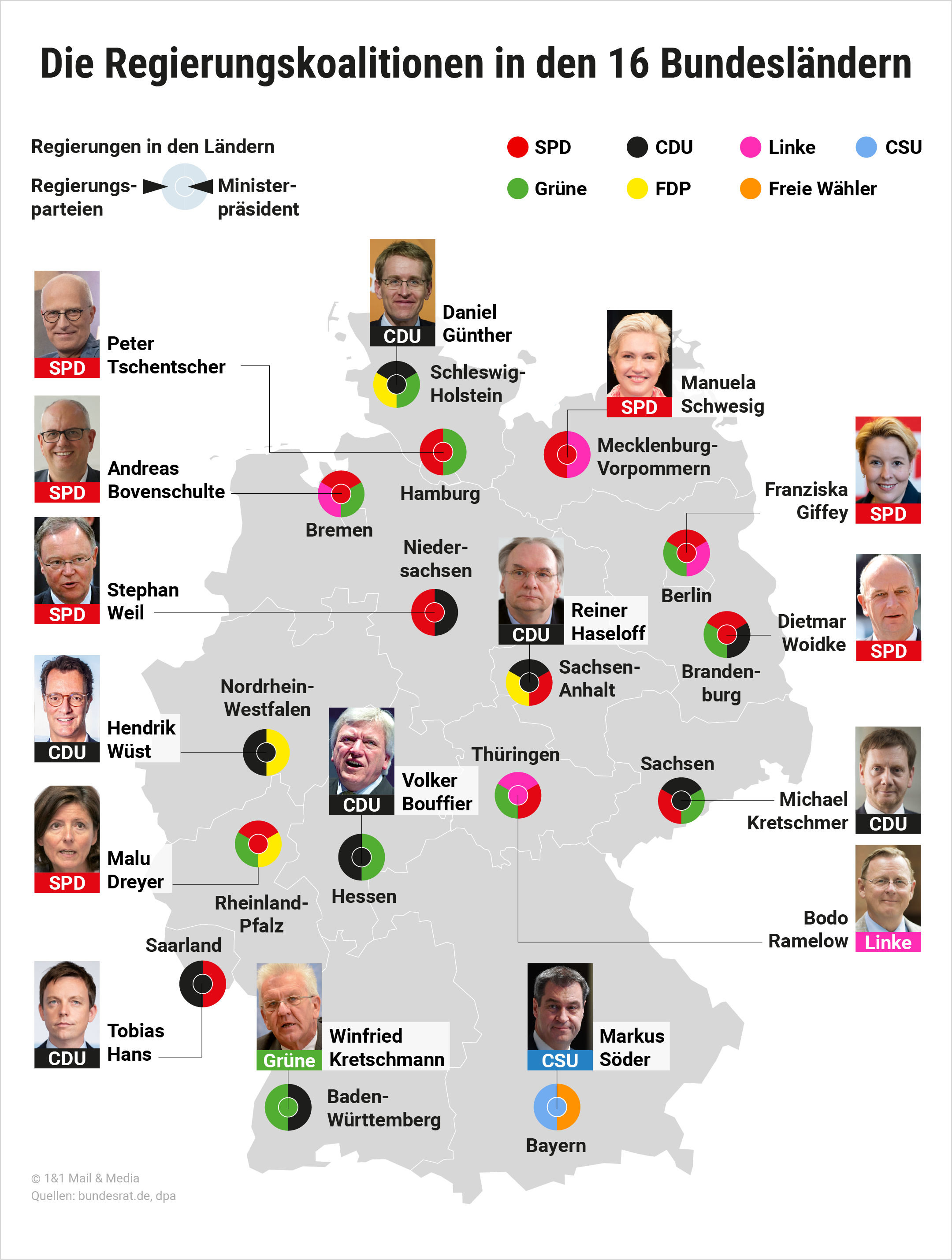 Bild zu Die Regierungskoalitionen in den 16 Bundesländern