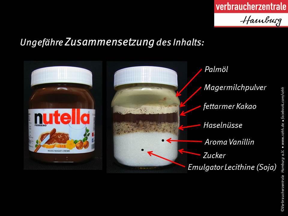 Bild zu Nutella Zusammensetzung
