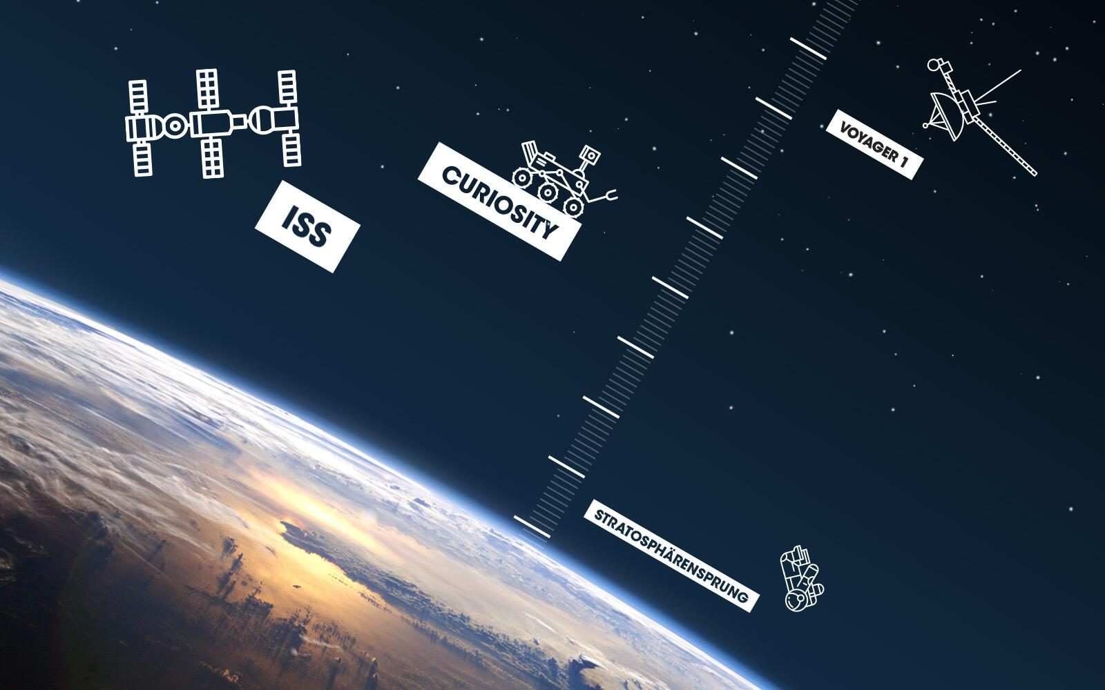 Bild zu Weltraum