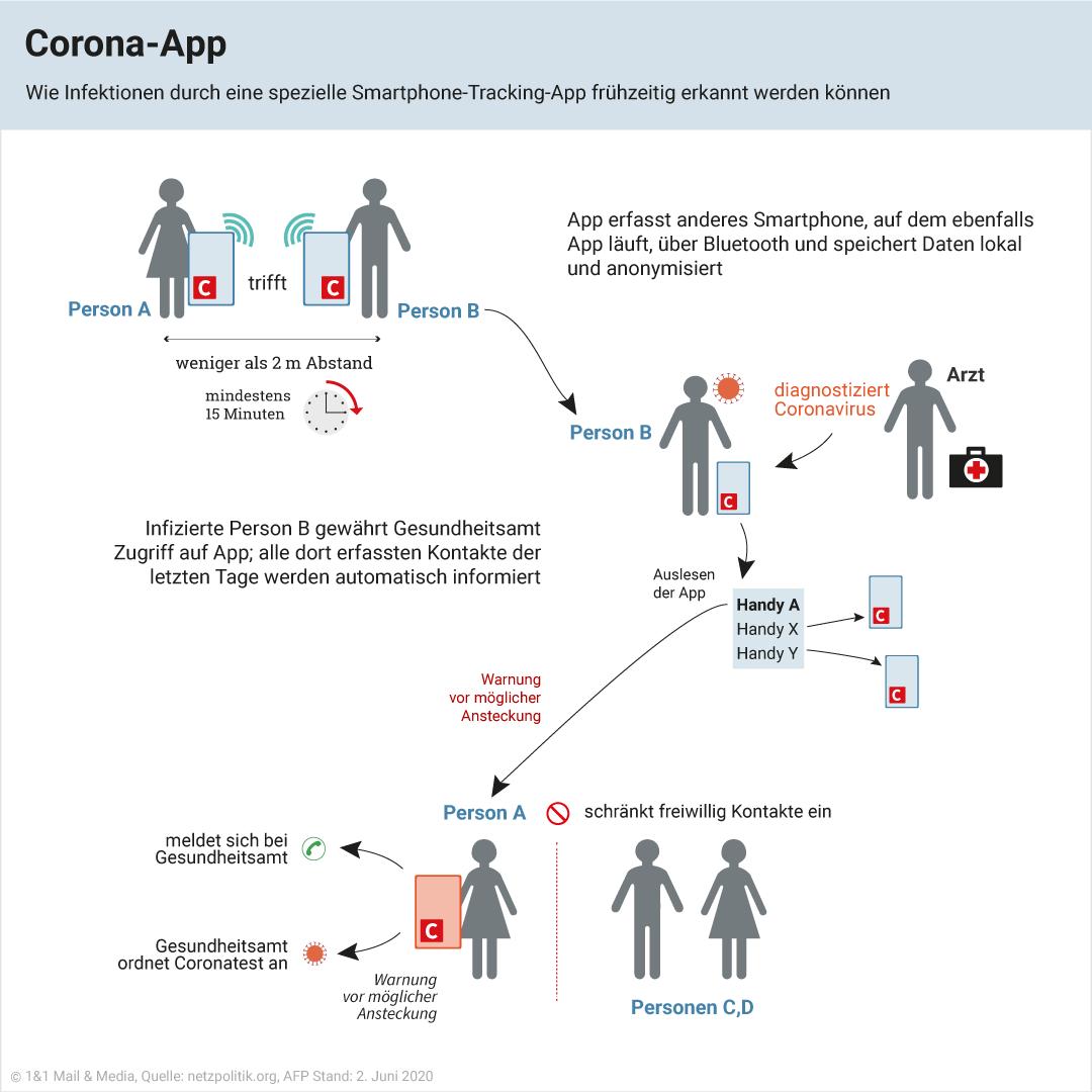 Bild zu Infografik Corona-App