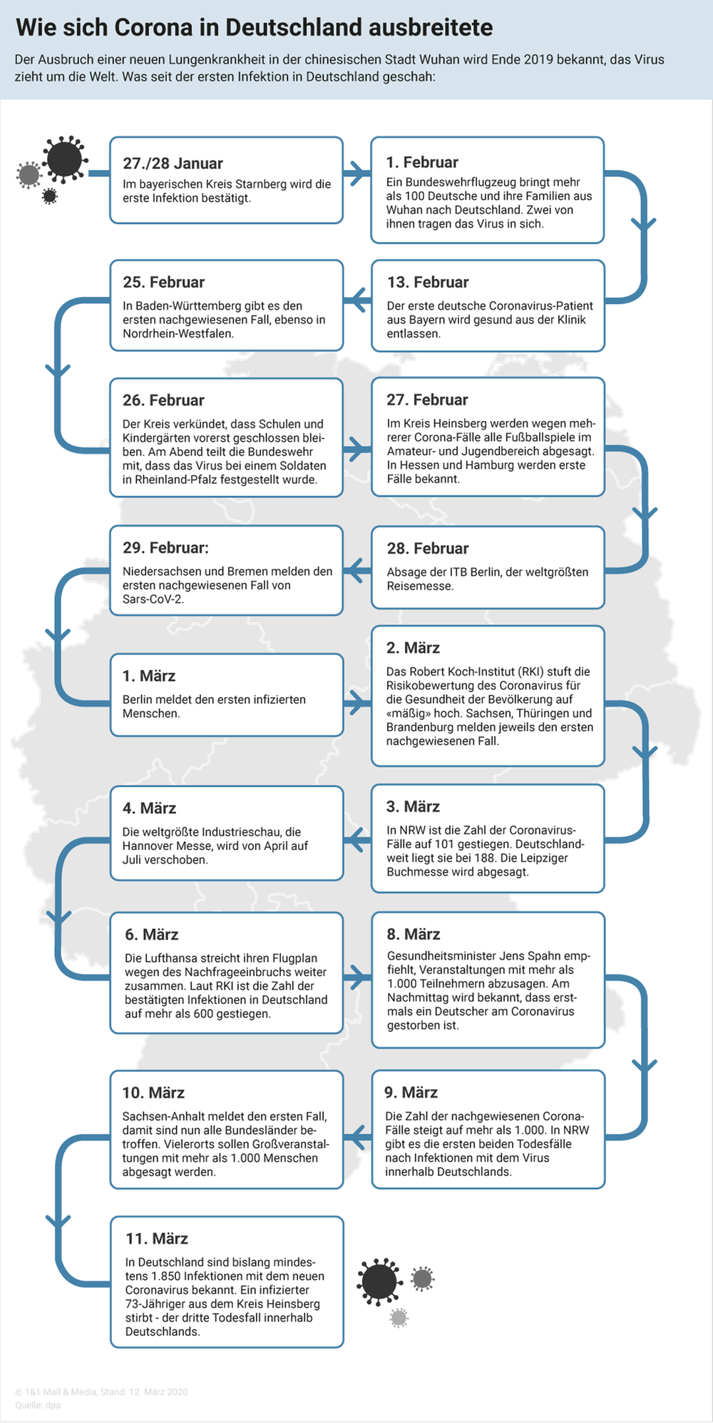Infografik: Ausbreitung Coronavirus in Deutschland